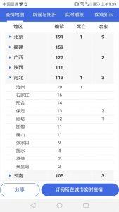 d:\Documents\Tencent Files\2246080671\FileRecv\MobileFile\Screenshot_20200203-093933.jpg